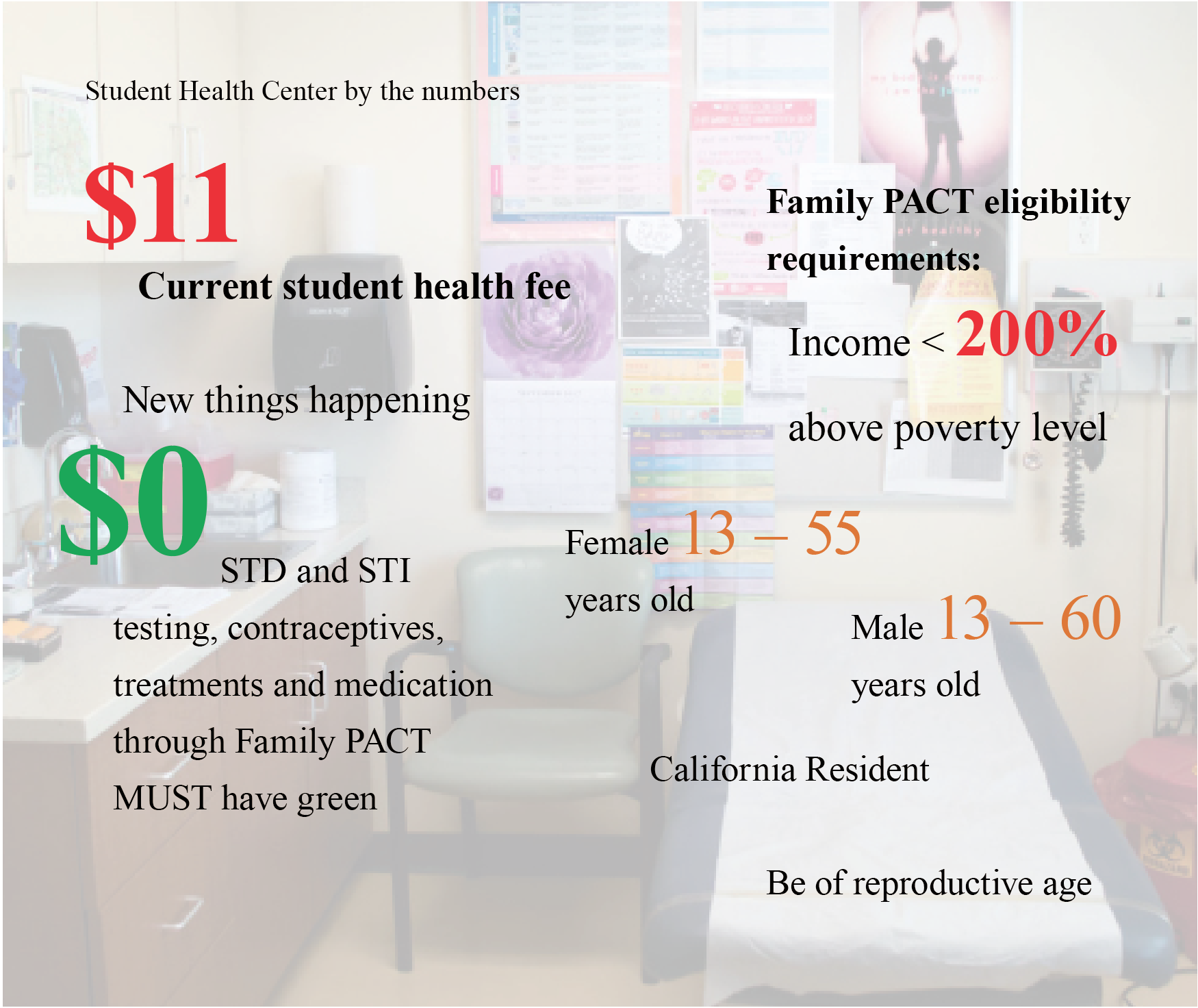 Health center makes a Family PACT